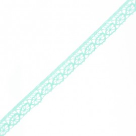 15 mm Lace Ribbon - Mint Amélie x 1m