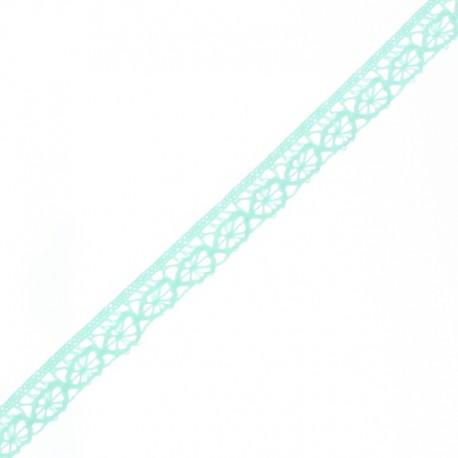15 mm Lace Ribbon - Mint Amélie x 1m